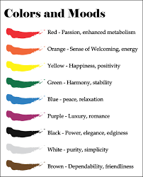 what each color means excellent mood meanings colors top design ideas for you 10356
