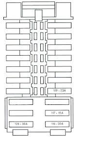 c class w204 2008 2014 fuse list chart box location