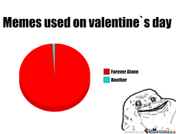 Alone On Valentines Day Meme - 65 funny valentines day memes