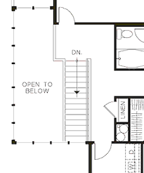 floor plan stairs eye on design how to read floor plans eye on design by dan gregory