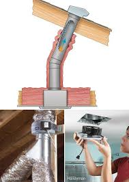 Bathroom Exhaust Fan Install and repair your bathroom exhaust fan