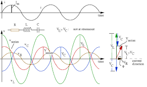 ac circuits alternating current electricity
