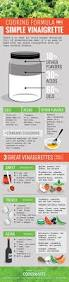 Cooking Infographic by 29 Must Have Cooking U0026 Baking Infographics Urble Blog Find A