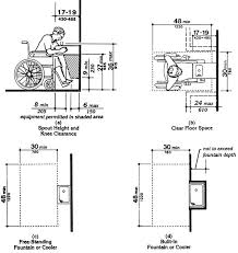 Best Space Planning Title   ADA Images On Pinterest - Ada kitchen sink requirements