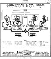 more b 29 stuff pages from a boeing b 29 pilot u0027s manual