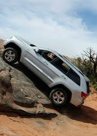 how to turn on 4wd jeep grand get a grip 4wd vs awd tech feature truck trend