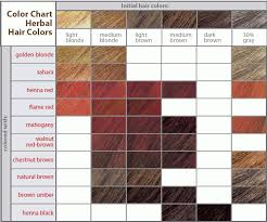 mahogany hair color chart different shades of red hair color which one for you hairstyle