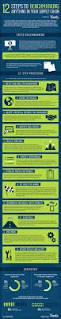 best 20 supply chain process ideas on pinterest supply