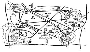 sector sketch symbols