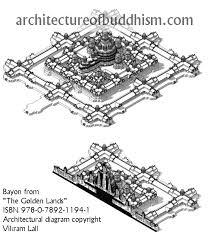 bayon diagram copyright architectureofbuddhism architecture of