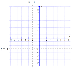 day 2 u2013 rational functions and asymptotes mr k u0027s dragon math