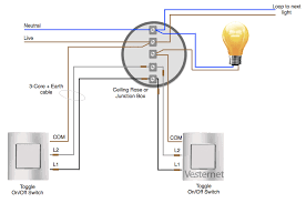 electrical wiring apnt way light switch wiring diagram two
