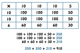 the grid method of multiplication explained helping with maths
