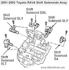 transmission toyota corolla 2003 harsh shifting on toyota rav4 automatic transmission and problem