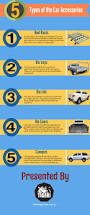 Alpha Canopies by 27 Best Infographics Images On Pinterest Infographics Trays And