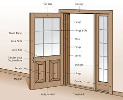 Prehung Exterior Door Wood Entry Doors From Doors For Builders Inc Solid Wood Entry