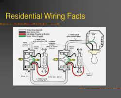 home electrical wiring made easy hobbiesxstyle