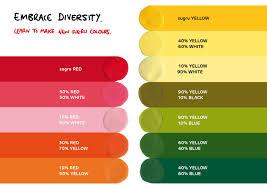 Colour How To Mix Sugru To Match Any Colour Sugru