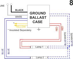 allanson fluorescent ballast wiring diagram