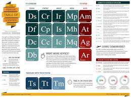 periodic table large size poster images graphs and coloring choosing the right media for