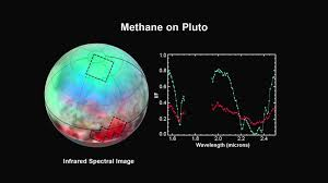 horizons side pluto wired