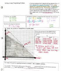linear programming u2013 insert clever math pun here