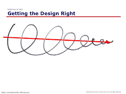 why should i sketch chapter 1 2 in sketching user experiences