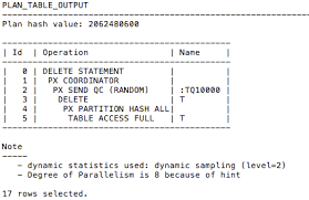 Delete From Table Sql Parallel Dml On Tables With Lob Columns Oracle The Data