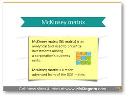 Product Portfolio With Mckinsey Matrix Design Exles Infodiagram Mckinsey Ppt