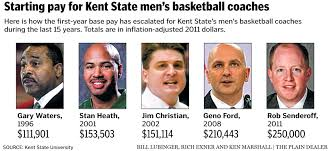 Basketball Coach Business Cards College Sports Teams Are Big Business And Some Coaches Are