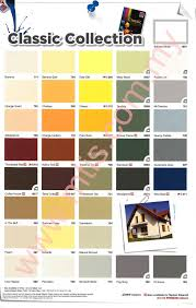 weatherbond solareflect nippon paint good performance exterior