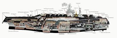Navy Map Program Naval Analyses Infographics 15 And History 2 United States