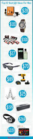 top 10 best gift ideas for men get some great christmas or
