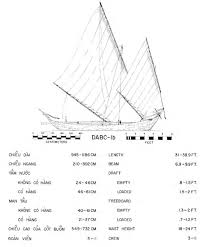 fast innovative cheap durable ancient sailboat boat design net