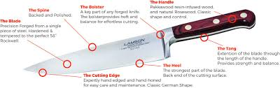 chef knives american made by lamson since 1837