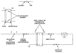 electrical schematic symbols and definitions tm 5 3895 382 24 747