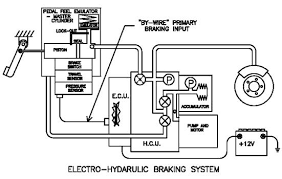 electro hydraulic brake ehb system seminar report ppt pdf
