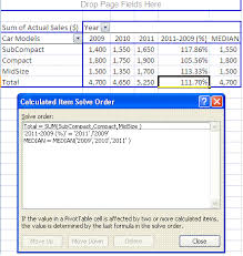 How To Make A Pivot Table In Excel 2010 Excel Pivot Tables Insert Calculated Fields U0026 Calculated Items