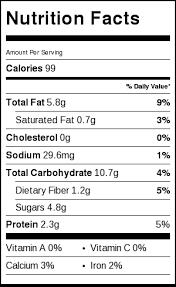 5 ingredient no bake gluten free cake bites cotter crunch