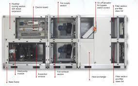Window Unit Heat Pump Tangra News Air Handling Units With Heat Pump Incorporated