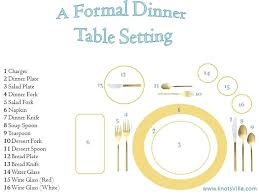 proper table setting etiquette formal table setting pictures bridalgardenglasgow com
