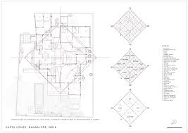 House Layout Design Principles Vastu House