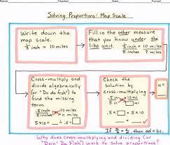 math algebra flow map solving proportion scale propor koogra