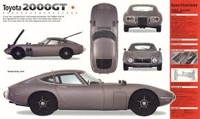 automobile toyota toyota 2000gt classic sports cars pinterest toyota 2000gt