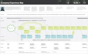 What Does Map Stand For The Anatomy Of An Experience Map Adaptive Path