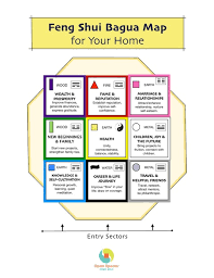 Feng Shui Home Design Rules How To Use The Feng Shui Bagua Map Open Spaces Feng Shui