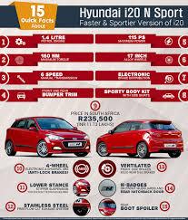 nissan finance mt haryono high range auto expo 2017 march 25 kattappana modified cars poster