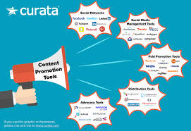 content promotion tools the ultimate list for marketers