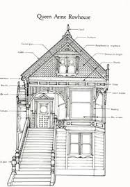 Victorian Era House Plans Queen Anne Victorian Maybe I Should Just Build My Own My