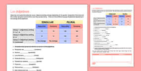 spanish masculine or feminine genders worksheet worksheets